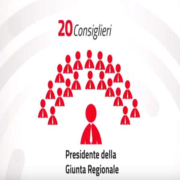 Come si vota con il Molisatellum – Videoinfografica